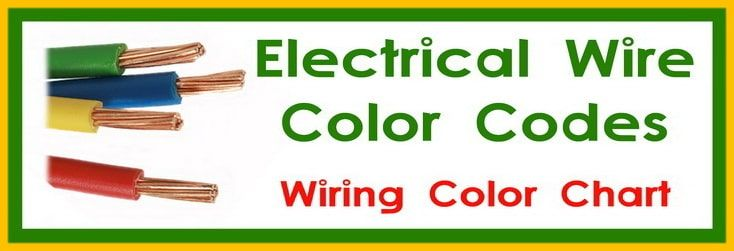 Electrical Wire Color Codes Wiring Colors Chart In 2020 Electrical Wiring Colours Coding Color Coding