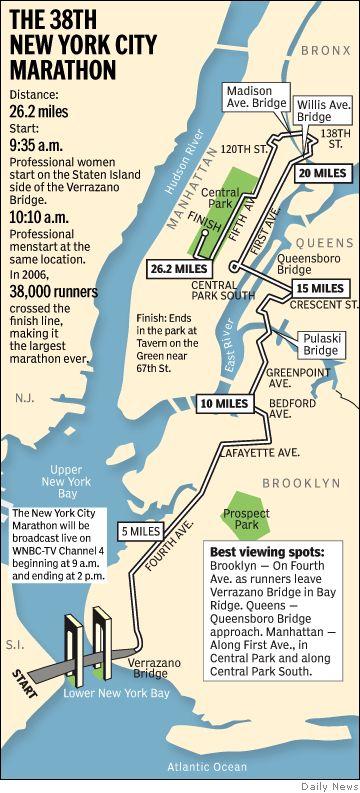 Marathon Subway Map.Who S Running Fit Inspiration City Marathon Ny Marathon New