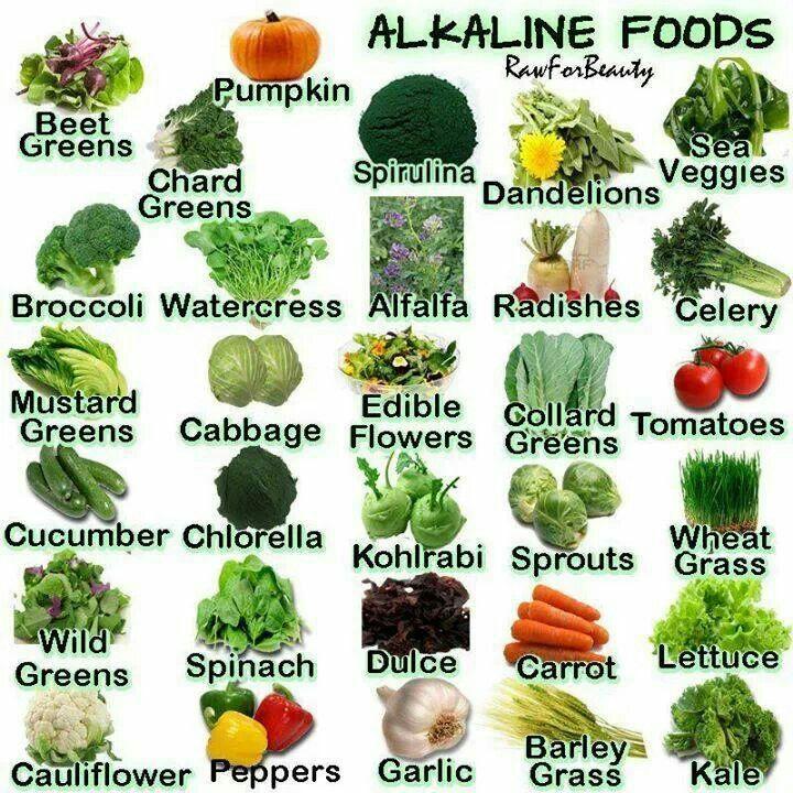 Alkaline foods help immune function