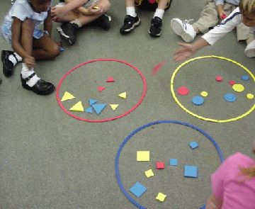 math centers, i love this idea and think it would be great to also have them use the hoops as a set up for a large venn diagram to compare and contrast.