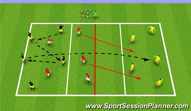 Football Soccer Session Plan Drill Colour Over The River Soccer Football Soccer Soccer Drills