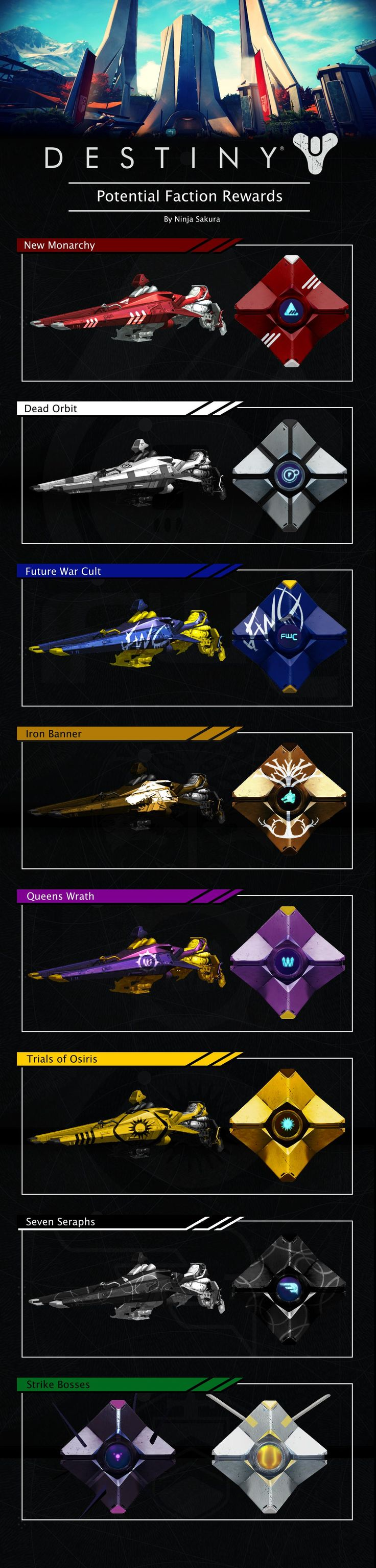 Destiny's Faction Potentials This will never happen. Well the iron banner ghost she'll is in the game but it is green and gray.