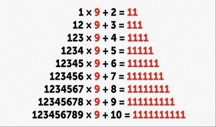 Συγκεντρώσαμε για εσάς τα πιο έξυπνα και απροσδόκητα μαθηματικά…