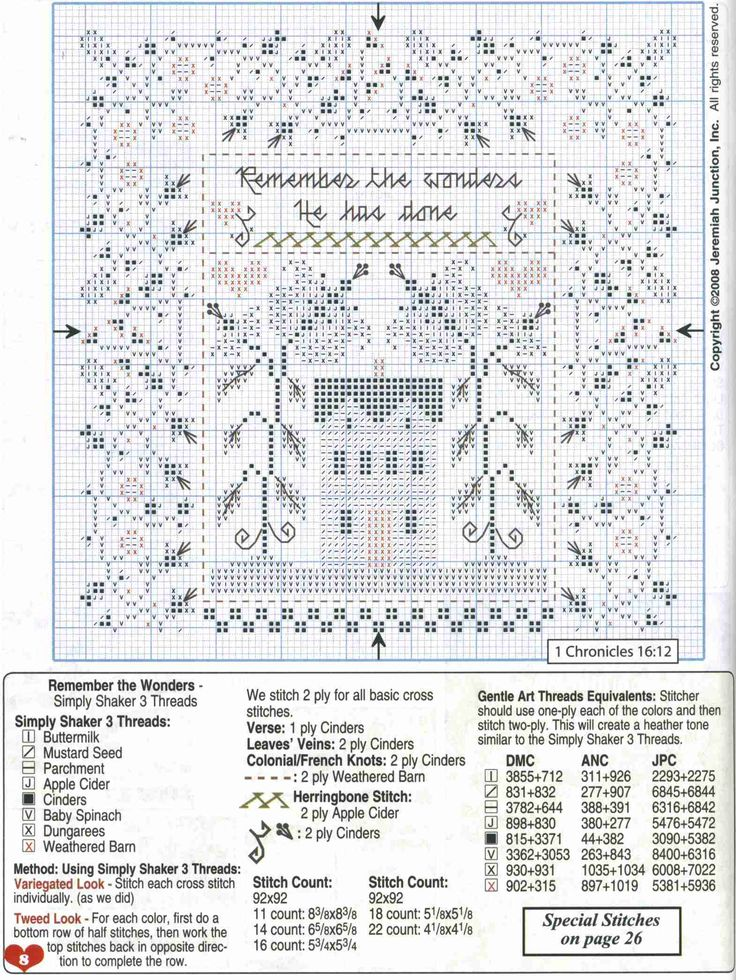 House Sampler Cross Stitch