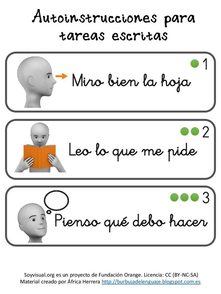 Autoinstrucciones para tareas escritas de burbuja del lenguaje