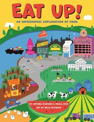 Eat Up!: An Infographic Exploration of Food by Paula Ayer and Antonia Banyard, illustrations by Belle Wuthrich