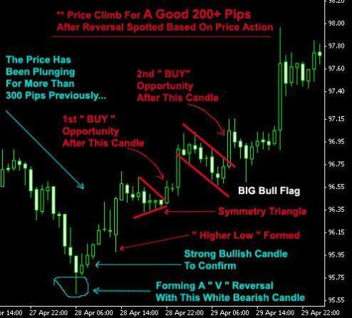 Islamic binary options trading strategy youtube