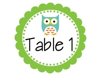 Check out my blog post HERE to see the picture of how I use these signs!Hang above your tables to decorate your classroom!...