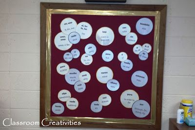 Classroom Creativities: Spanish Word Wall