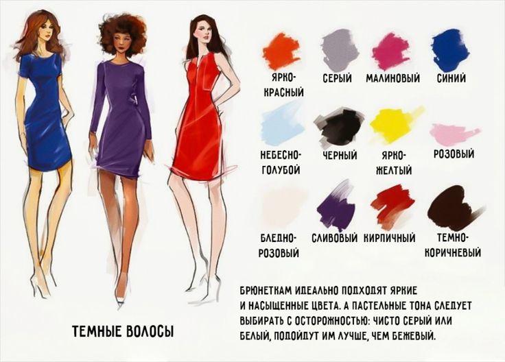 Как подобрать цвет одежды под свой оттенок волос: инфографика 0