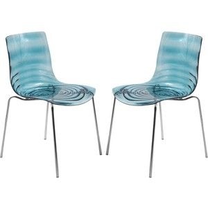 LeisureMod Astor Polycarbonate Modern Transparent Blue Dining Chair