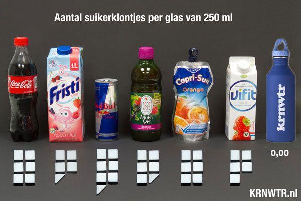 Alles over tanden: Hoeveel suiker zit er in welke dranken