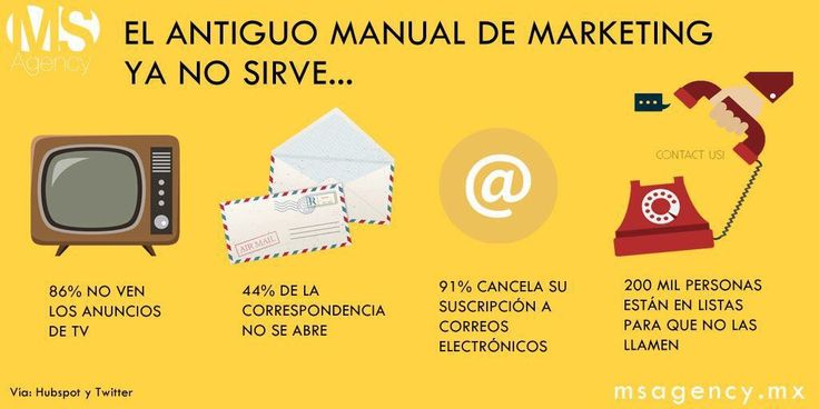 "Miriam Advei Twitterren: ""El antiguo manual de marketing ya no sirve…"
