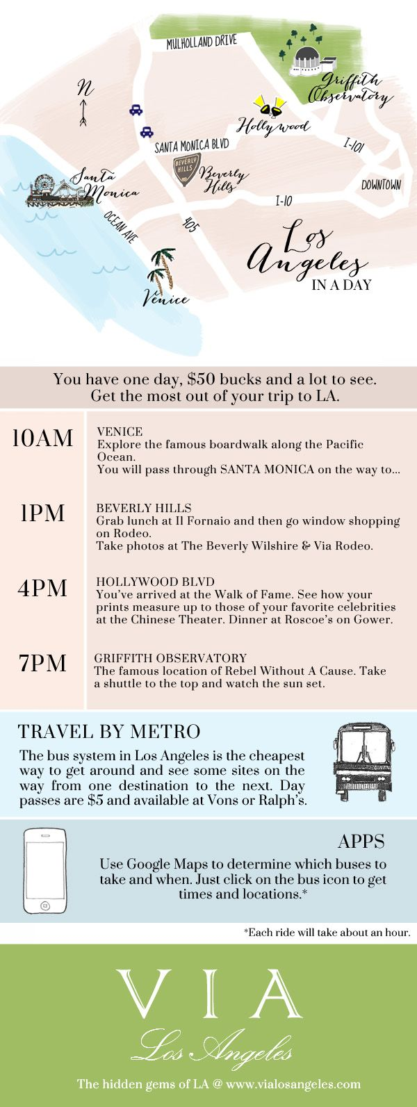 For Travelers: LA In A Day Map! via Via Los Angeles