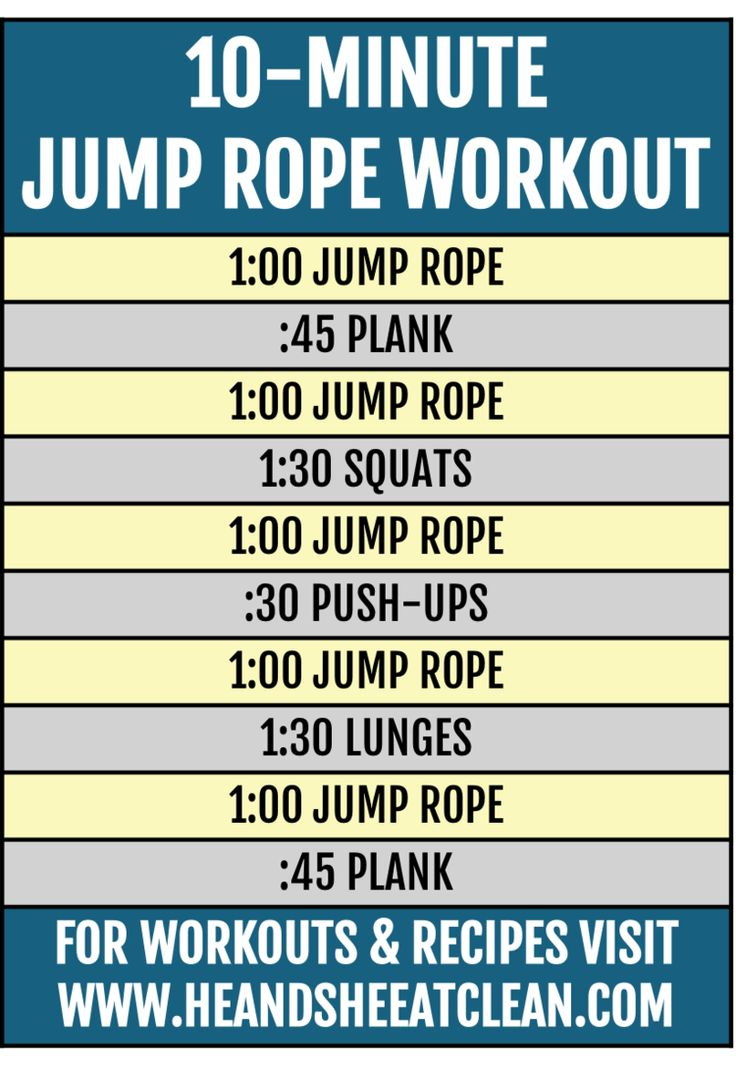 10-Minute Jump Rope Workout   He and She Eat Clean