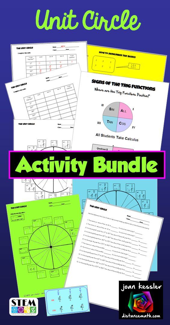 Engage your students and save time with this bundle of Unit Circle Activities and templates