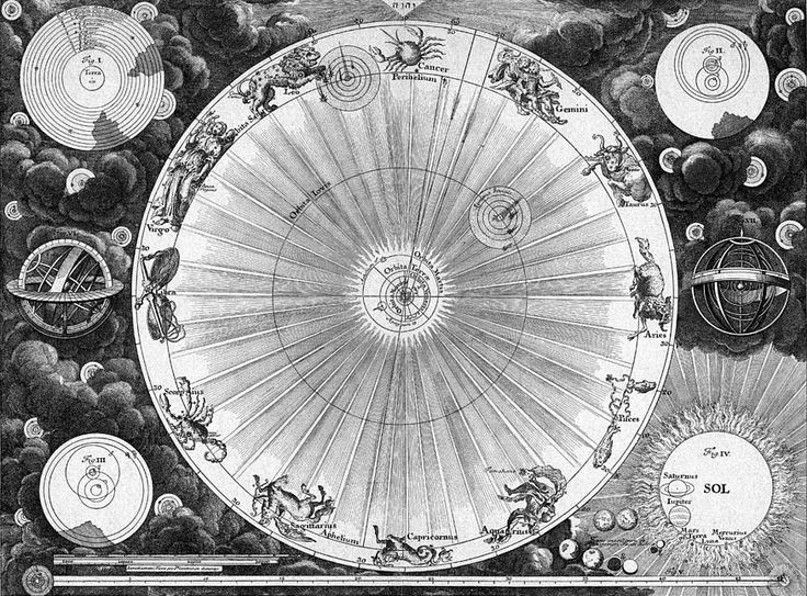 Celestial Sphere with the Signs of the Zodiac, 1723.