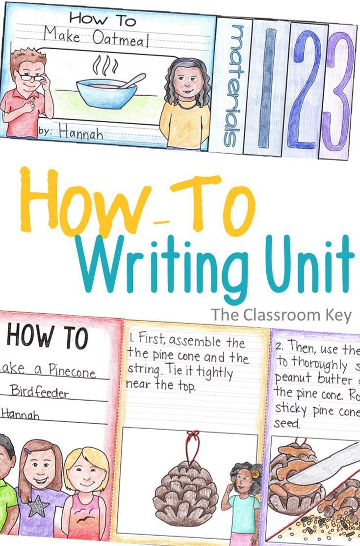 How-To Writing Unit ($) Feel confident teaching procedural writing and save time on planning with 3+ weeks of low prep materials. Includes lesson plans, graphic organizers, project templates, posters, vocabulary integrations, and more!#teachingwriting #2ndgrade #3rdgrade