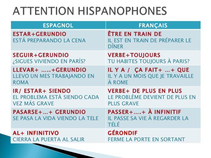 Descargar Grammaire Espagnol Le Diner