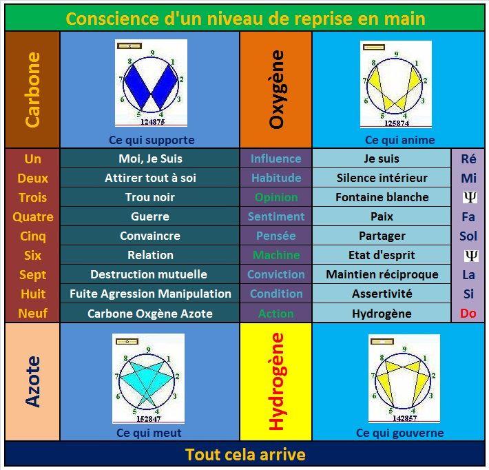 la croyance en 5 catégories. 42f437ada9c545e9e745a0390eafbbce