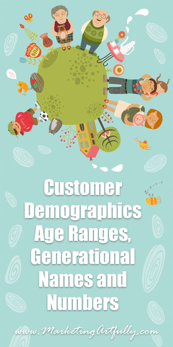I don't how people are just as fascinated by this as I am! Here are the generational names, their ages and how many of them there are! | Today's post is a reader question: What are the generational age ranges for the different customer demographics including ages, how many are there and what are they called.