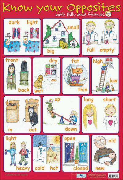 Opposites Childrens Educational Poster Chart