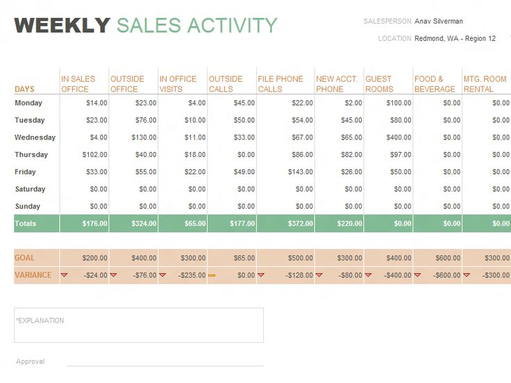 daily sales sheet template excel Google Search – Daily Activity Report Template