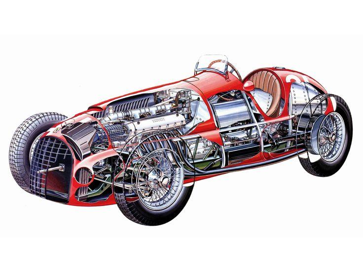 Ferrari Formula 1 Cutaway Drawings
