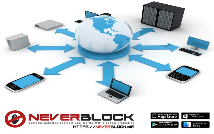Neverblock.me : VPN Cepat Indonesia - Pengenalan dasar mengenai virtual private network (vpn).