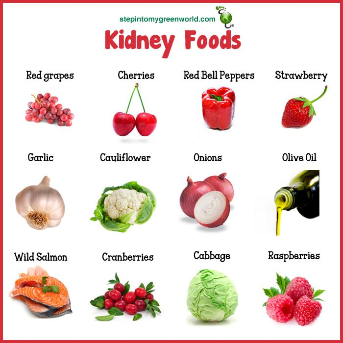 Foods That Make Your Kidneys Strong
