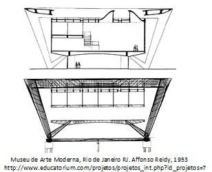 Affonso Reidy - Museu de arte Moderna - Rio de Janeiro