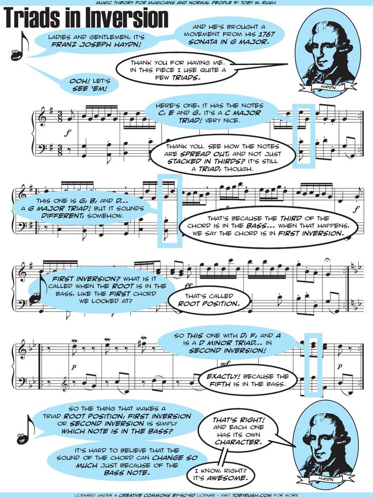 """jazz music theory Music theory for dummies pdf – ebook just on """"simplifying theory – ebook"""" you can find more than 100 exclusive classes about music theory the biggest problem of music theory courses and workbooks is the lack of didactics."""