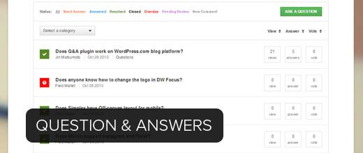 How to Create A Question and Answers Site in WordPress by using Plugin