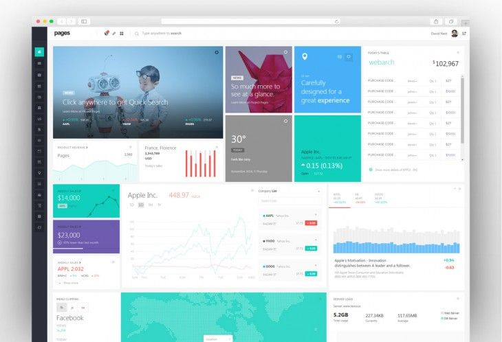 Bootstrap Admin Dashboard Templates 2019 Dashboard Template Templates Interactive Charts