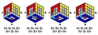 Solución cubo de Rubik 4x4 (Rubik's Revenge)
