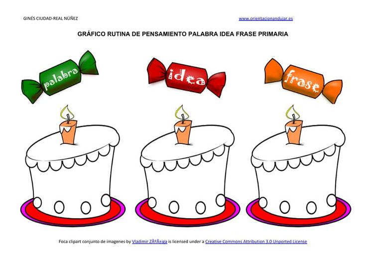 Organizadores gráficos Infantil y Primaria para Rutinas de pensamiento (III) - Orientacion Andujar