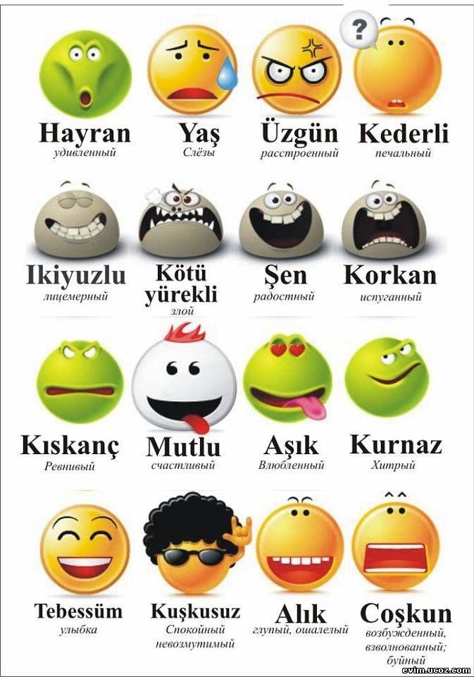 Турецкий в картинках - Форум — Форум о Турции - Мой дом Турция - BENİM EVİM TÜRKİYE