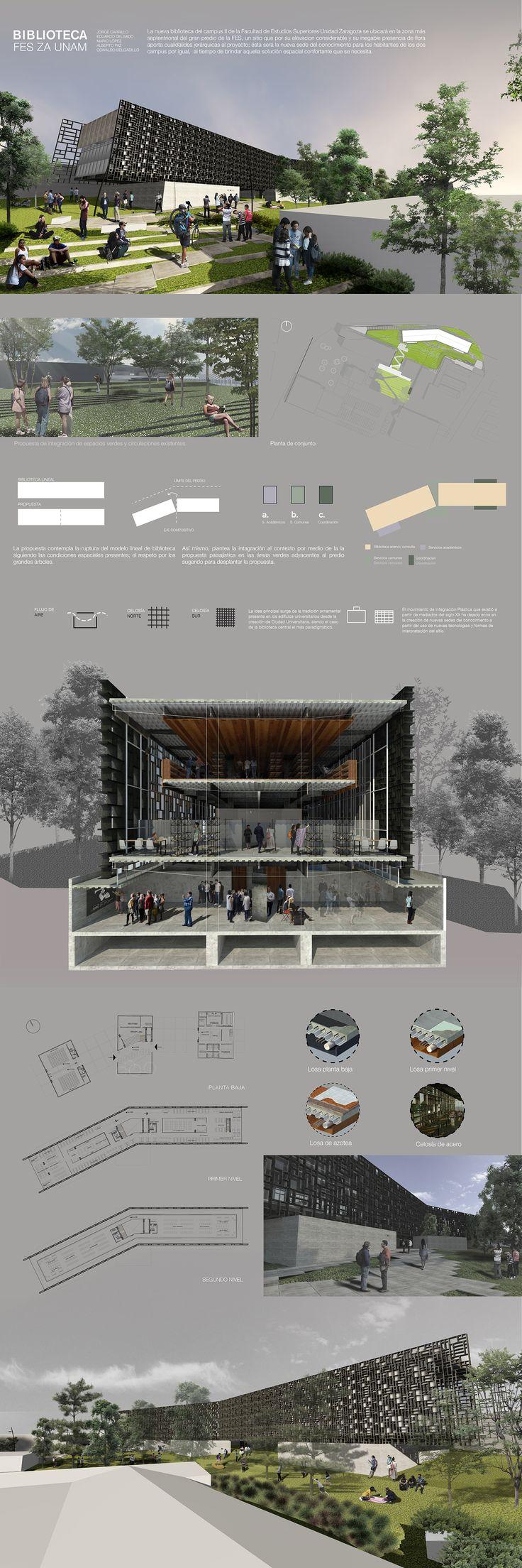 Biblioteca FES ZA UNAM on Behance
