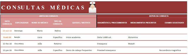 Planilha para controle de consultas médicas - NOVA VERSÃO