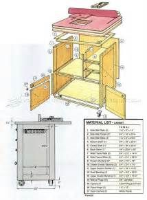 25+ best ideas about Router table plans on Pinterest ...