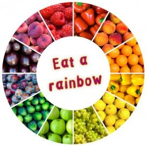 Fruits And Vegetables Rainbow | Healthy Food House