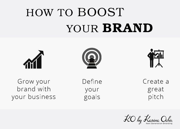 How to BOOST your Brand EP.7