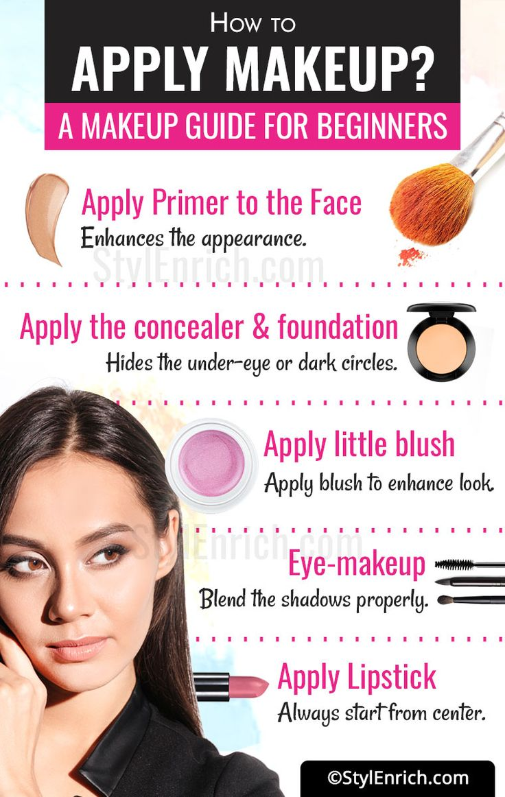 Makeup For Beginners : How To Apply Makeup Step By Step!