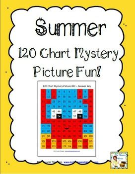 120 Chart Mystery Pictures - Crab