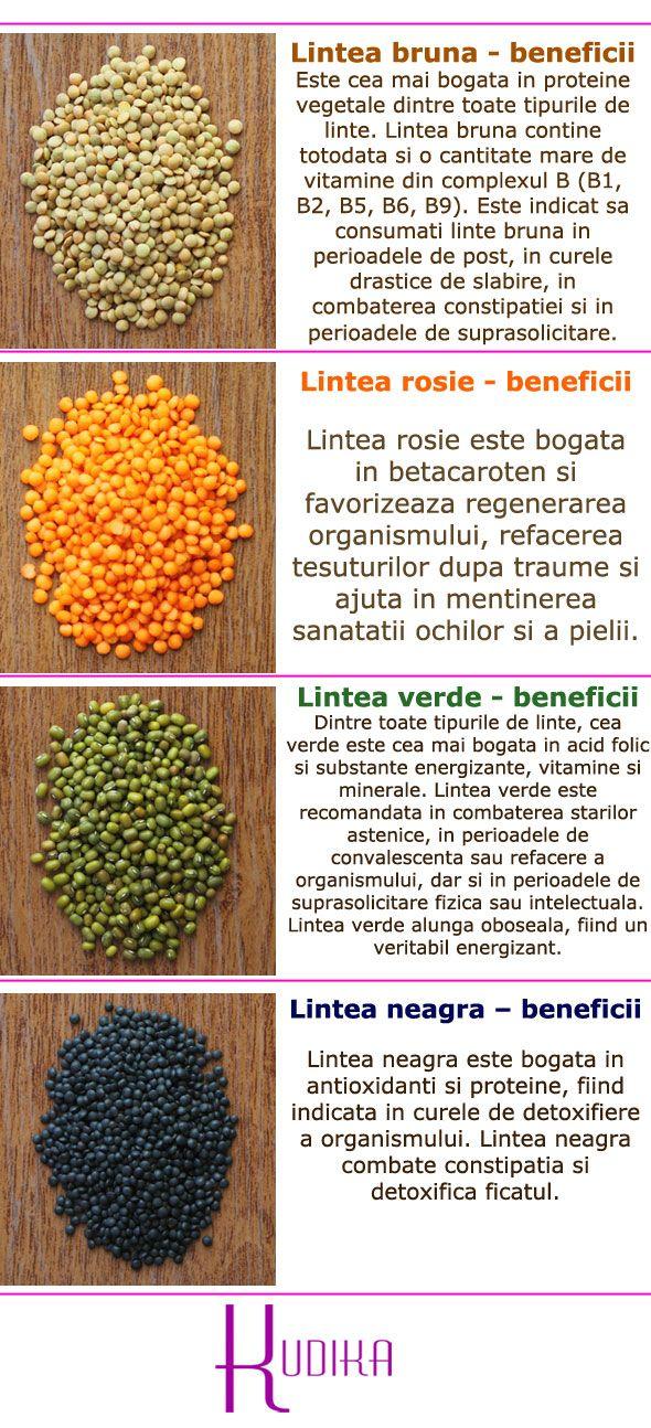 Alimentul lunii: LINTEA si beneficiile ei