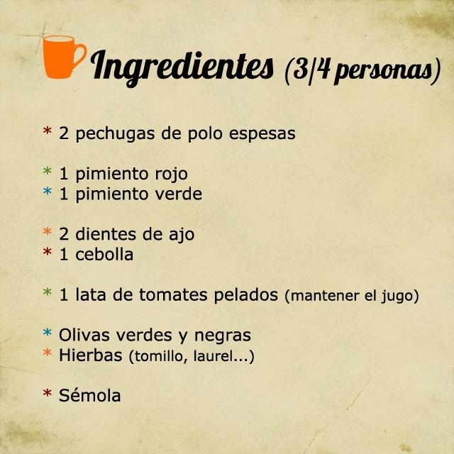 Ingrédients du poulet basquaise