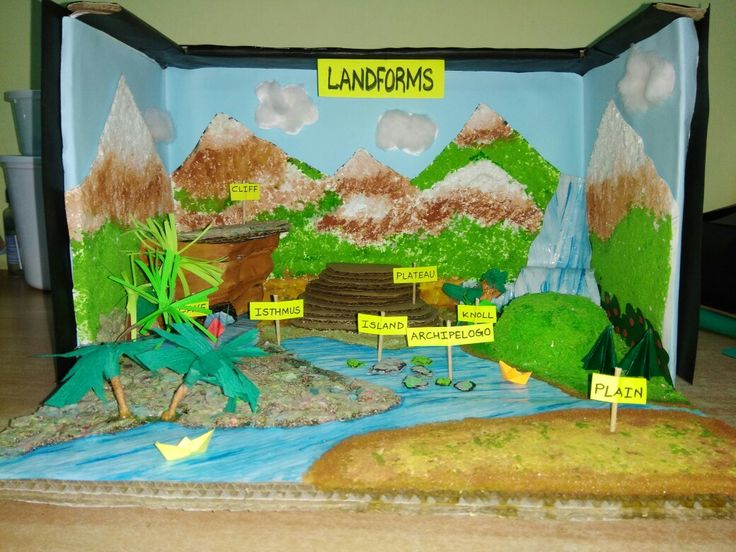 My First Room Toddler 3 Piece Room In A Box: My Diorama On Landforms