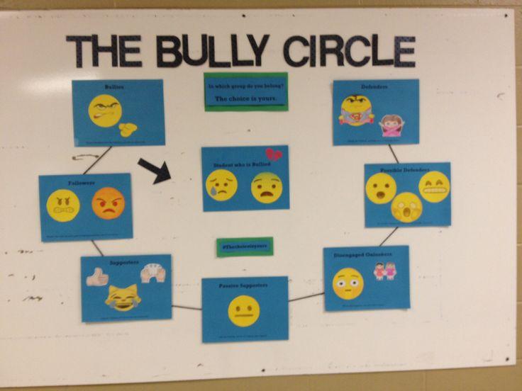 the juice box bully pdf