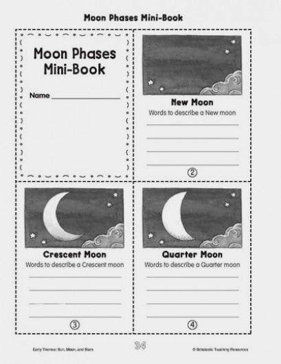 Throwback Thursday: Teaching about Space?  Lots of great Moon Phases activities are highlighted in this post!