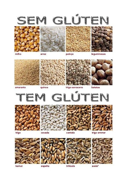 ALIMENTAÇÃO NATURAL & NUTRACÊUTICA : Alimentos com Glúten e doença Celíaca Sintomas Pre... GLÚTEN E SUA RELAÇÃO COM A DOENÇA CELÍACA E INTOLERÂNCIA ALIMENTAR...COMO PREVENIR E TRATAR?  O QUE É? É PREJUDICIAL À SAÚDE? QUAIS OS ALIMENTOS QUE CONTÉM GLÚTEN? COMO SUBSTITUIR POR OUTROS ALIMENTOS?   PRÓS E CONTRAS... FIQUE SABENDO! BENEFÍCIOS E RESTRIÇÕES...DESMISTIFICANDO CONCEITOS!